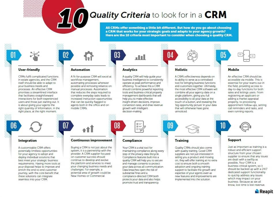 10-quality-criteria-to-look-for-in-a-CRM-min