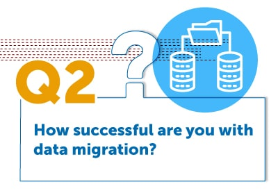 How successful are you with data migration?