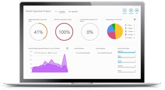 Analytics-dashbaord-on-laptop