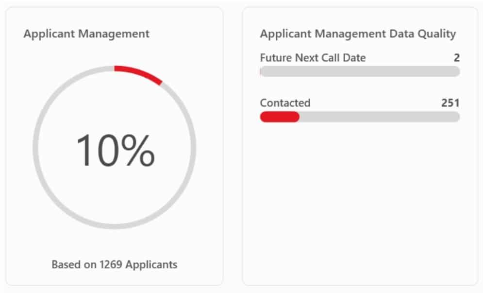 Applicant-Management