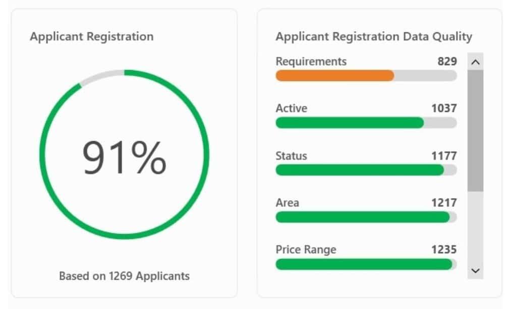Applicant-Registration