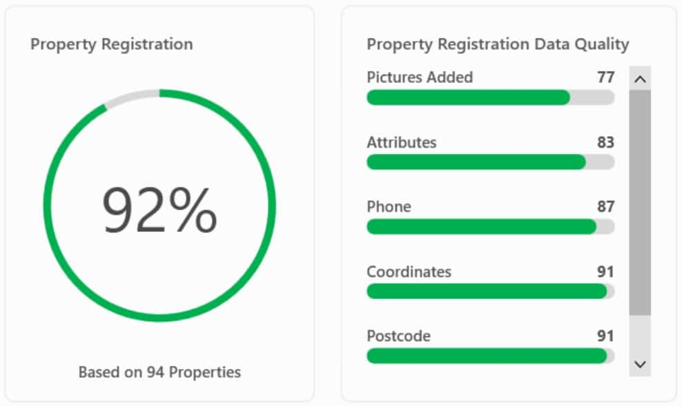 Property-Registration
