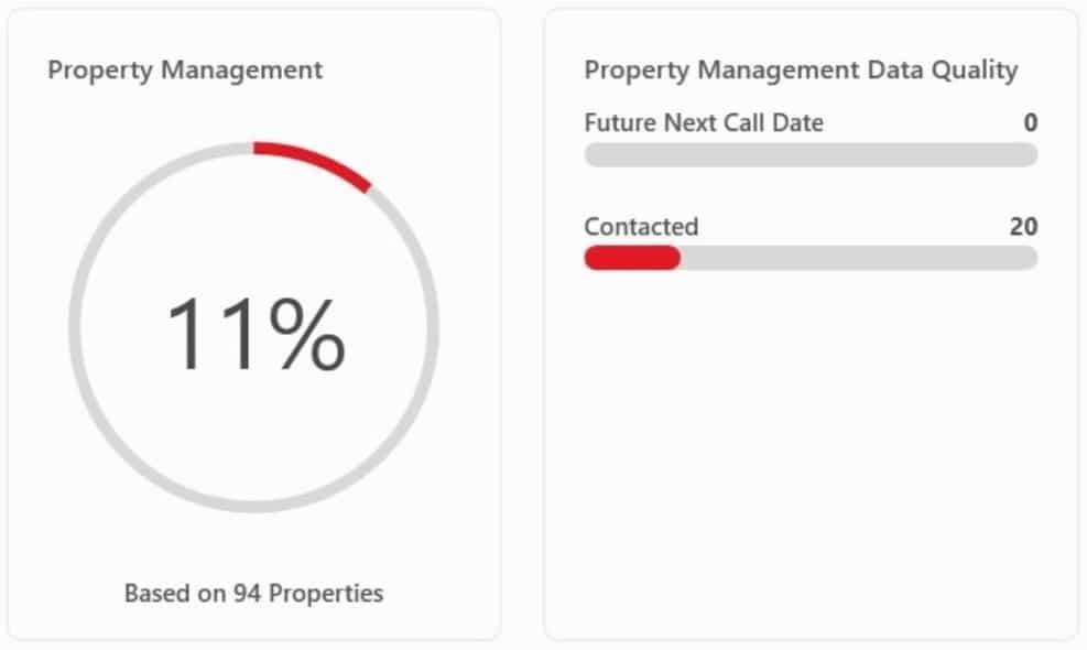 Property-Vendor-Management