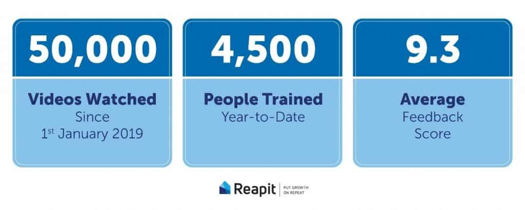 Reapit-Training-Stats
