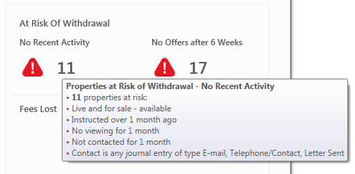 Withdrawal analysis 2-min